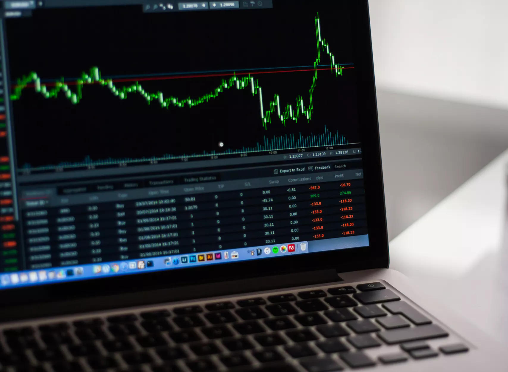 adx chart laptop online trading