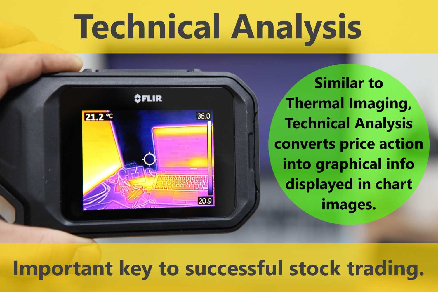 Similar to thermal imaging, technical analysis converts price action into informational graphics that can be used when trading stocks online.